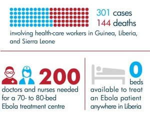 ebola_infographic_v3